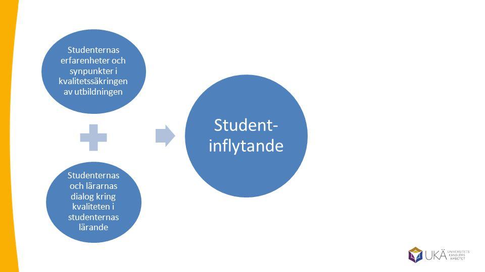 Studenternas erfarenheter och synpunkter i kvalitetssäkringen av utbildningen Studenternas och lärarnas dialog kring kvaliteten i studenternas lärande Student- inflytande