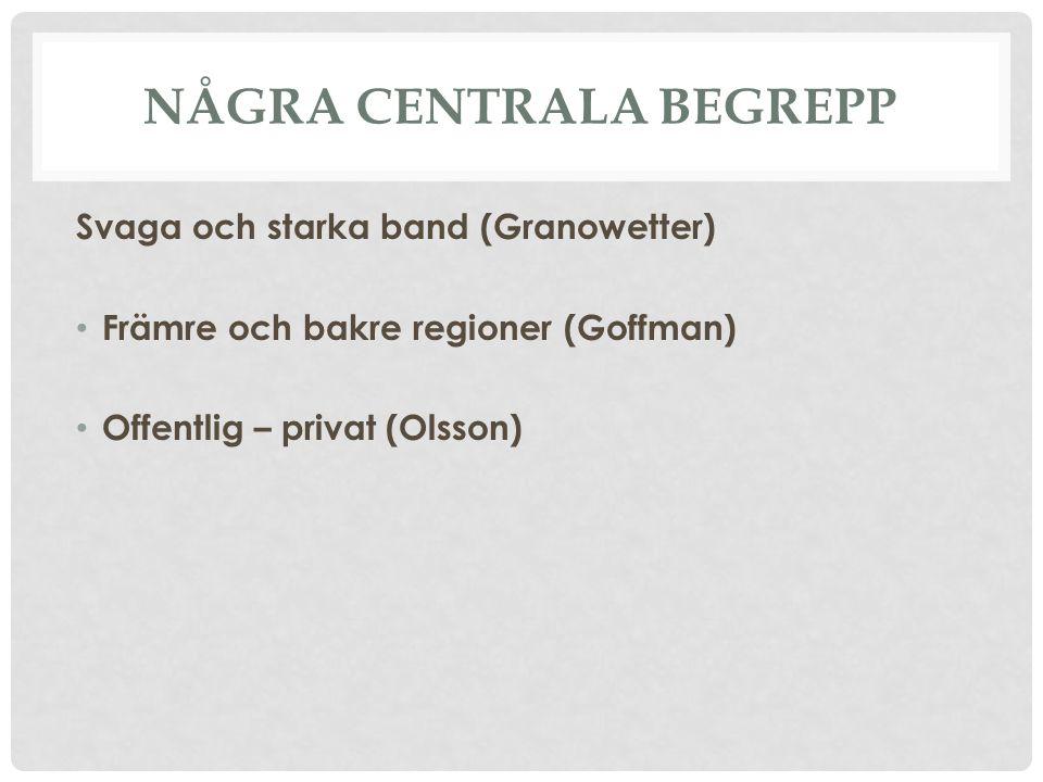 NÅGRA CENTRALA BEGREPP Svaga och starka band (Granowetter) Främre och bakre regioner (Goffman) Offentlig – privat (Olsson)