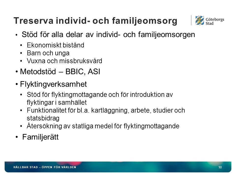 HÅLLBAR STAD – ÖPPEN FÖR VÄRLDEN 10 Treserva individ- och familjeomsorg Stöd för alla delar av individ- och familjeomsorgen Ekonomiskt bistånd Barn oc