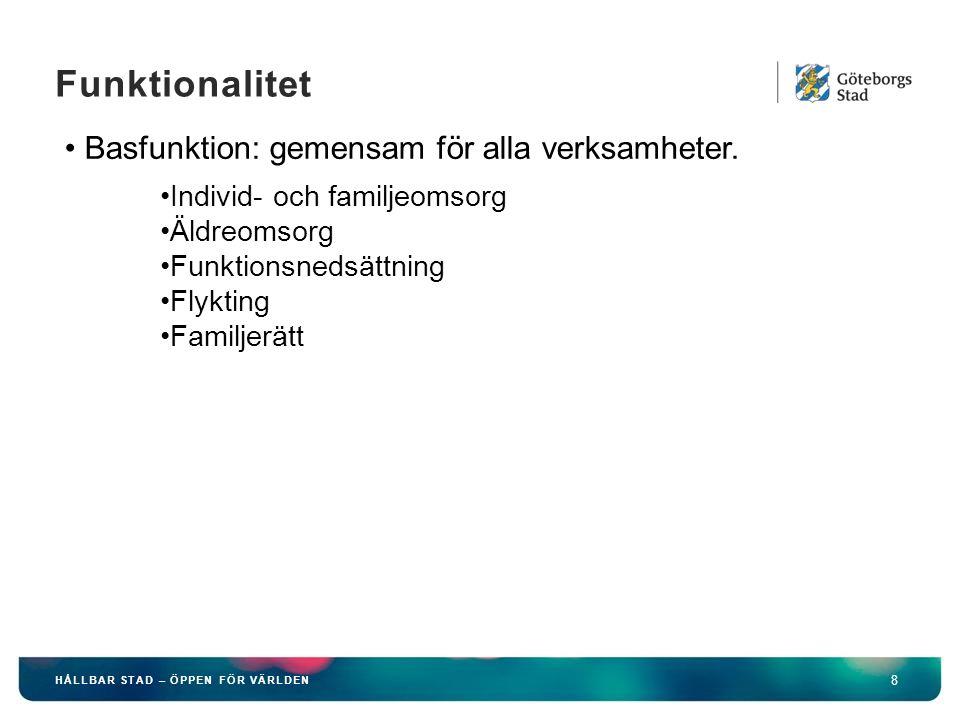 Funktionalitet 8 HÅLLBAR STAD – ÖPPEN FÖR VÄRLDEN Basfunktion: gemensam för alla verksamheter.