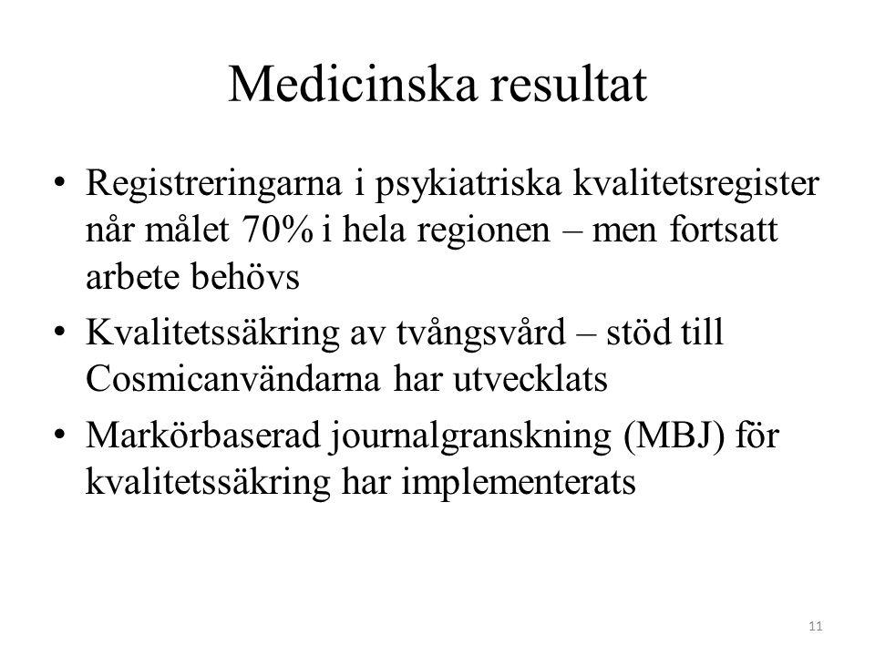 Medicinska resultat Registreringarna i psykiatriska kvalitetsregister når målet 70% i hela regionen – men fortsatt arbete behövs Kvalitetssäkring av tvångsvård – stöd till Cosmicanvändarna har utvecklats Markörbaserad journalgranskning (MBJ) för kvalitetssäkring har implementerats 11