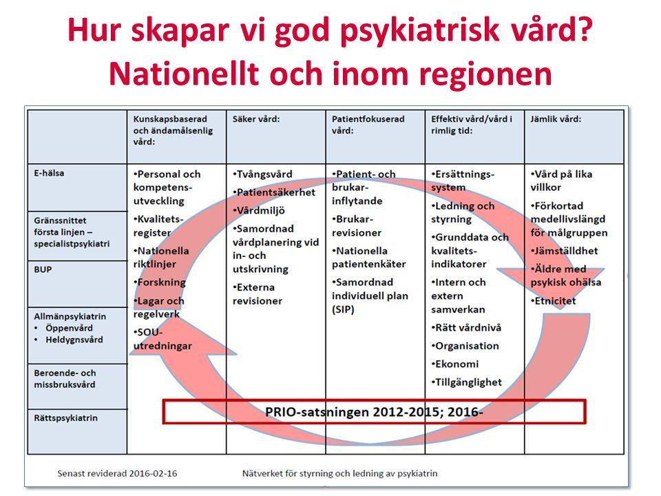 Hur skapar vi god psykiatrisk vård Nationellt och inom regionen 5