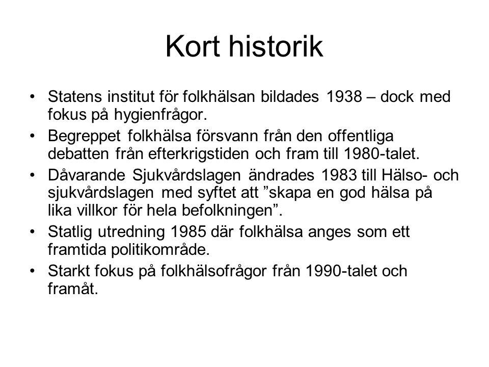 Kort historik Statens institut för folkhälsan bildades 1938 – dock med fokus på hygienfrågor.