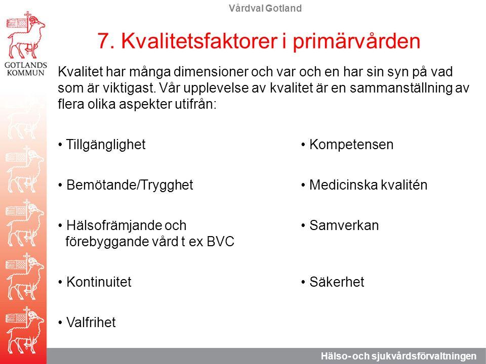 Vårdval Gotland Hälso- och sjukvårdsförvaltningen 7. Kvalitetsfaktorer i primärvården Kvalitet har många dimensioner och var och en har sin syn på vad