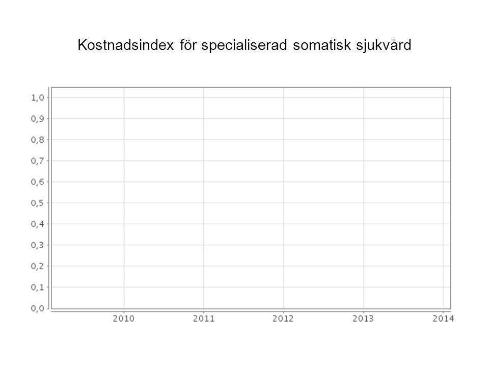 Kostnadsindex för specialiserad somatisk sjukvård