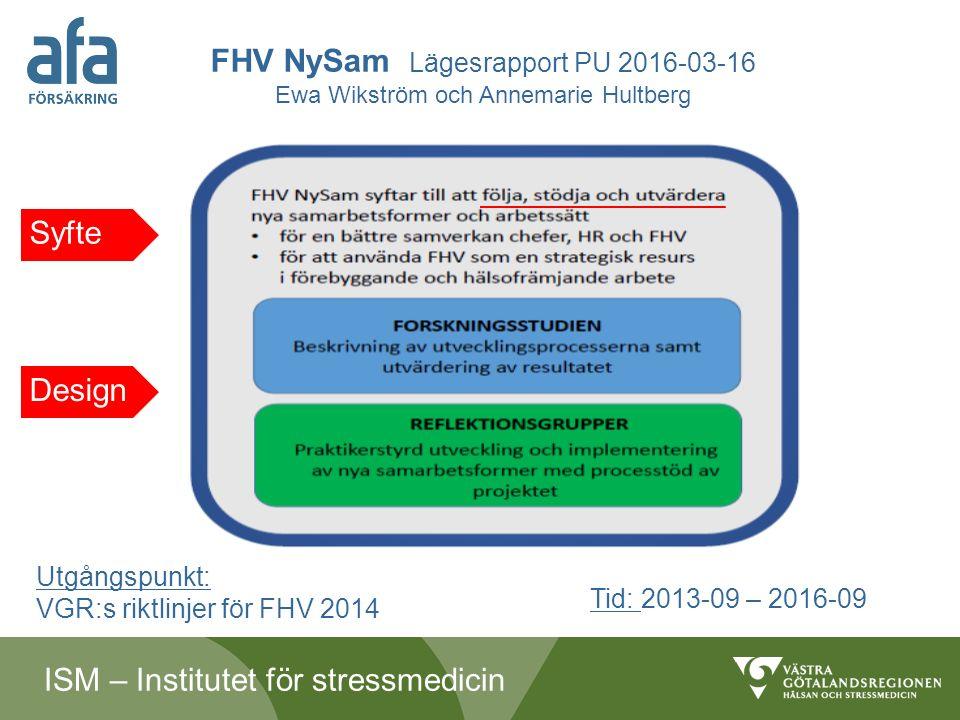 ISM – Institutet för stressmedicin Utgångspunkt: VGR:s riktlinjer för FHV 2014 FHV NySam Lägesrapport PU 2016-03-16 Ewa Wikström och Annemarie Hultberg Syfte Design Tid: 2013-09 – 2016-09