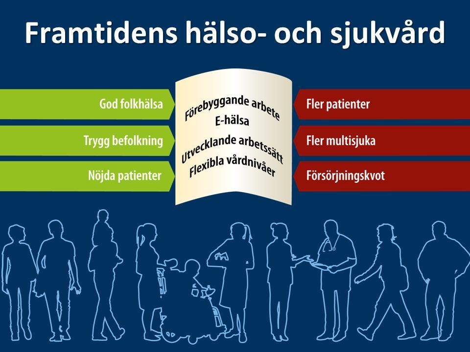 Framtidens hälso- och sjukvård