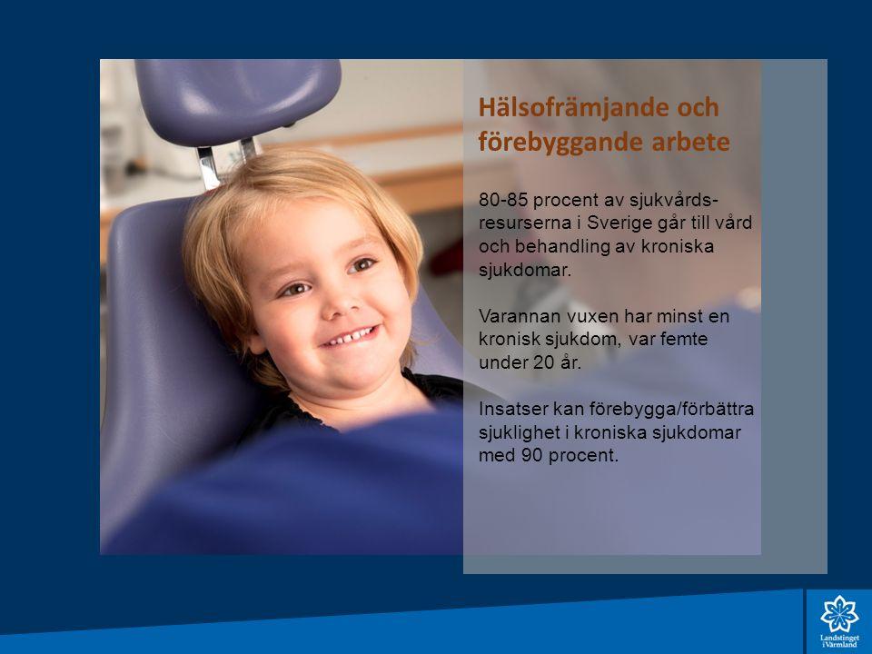 Hälsofrämjande och förebyggande arbete 80-85 procent av sjukvårds- resurserna i Sverige går till vård och behandling av kroniska sjukdomar. Varannan v