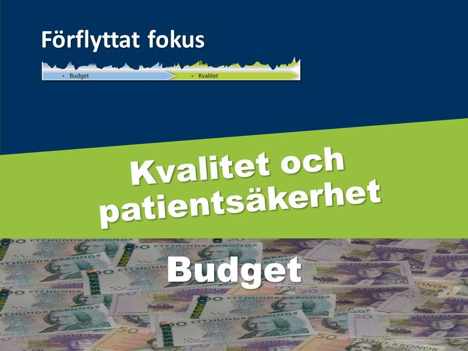 Budget Kvalitet och patientsäkerhet Budget Förflyttat fokus