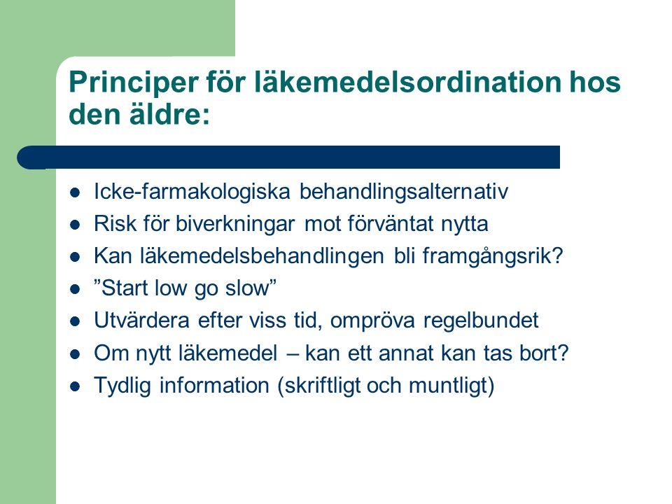 Principer för läkemedelsordination hos den äldre: Icke-farmakologiska behandlingsalternativ Risk för biverkningar mot förväntat nytta Kan läkemedelsbe