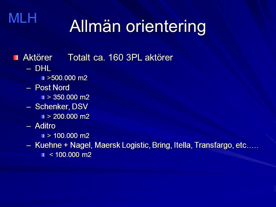 Allmän orientering AktörerTotalt ca.