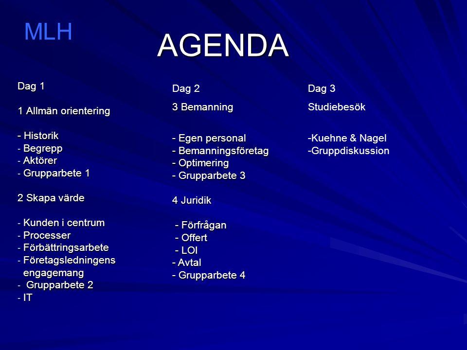 AGENDA Dag 1 1 Allmän orientering - Historik - Begrepp - Aktörer - Grupparbete 1 2 Skapa värde - Kunden i centrum - Processer - Förbättringsarbete - Företagsledningens engagemang engagemang - Grupparbete 2 - IT MLH Dag 2 3 Bemanning - Egen personal - Bemanningsföretag - Optimering - Grupparbete 3 4 Juridik - Förfrågan - Förfrågan - Offert - Offert - LOI - LOI - Avtal - Grupparbete 4 Dag 3 Studiebesök -Kuehne & Nagel -Gruppdiskussion