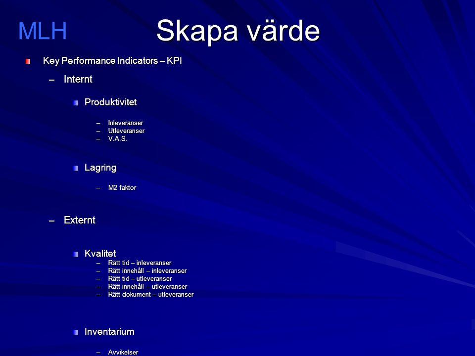 Skapa värde Key Performance Indicators – KPI –Internt Produktivitet –Inleveranser –Utleveranser –V.A.S.