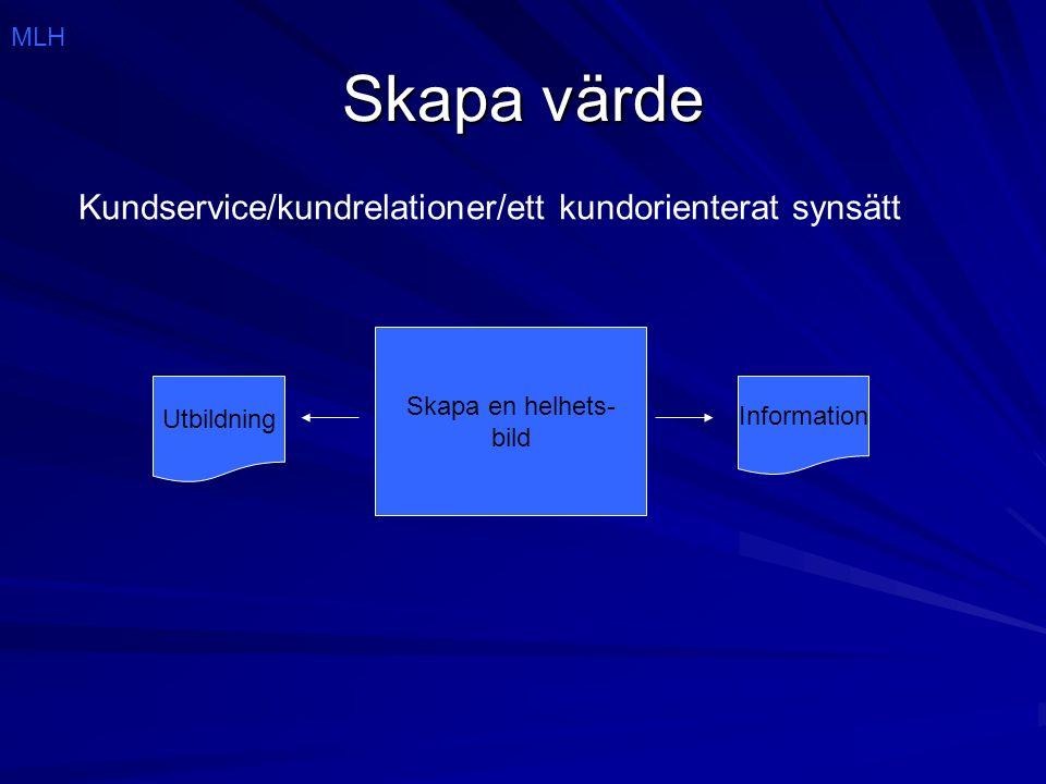 Skapa värde Kundservice/kundrelationer/ett kundorienterat synsätt Skapa en helhets- bild MLH Utbildning Information