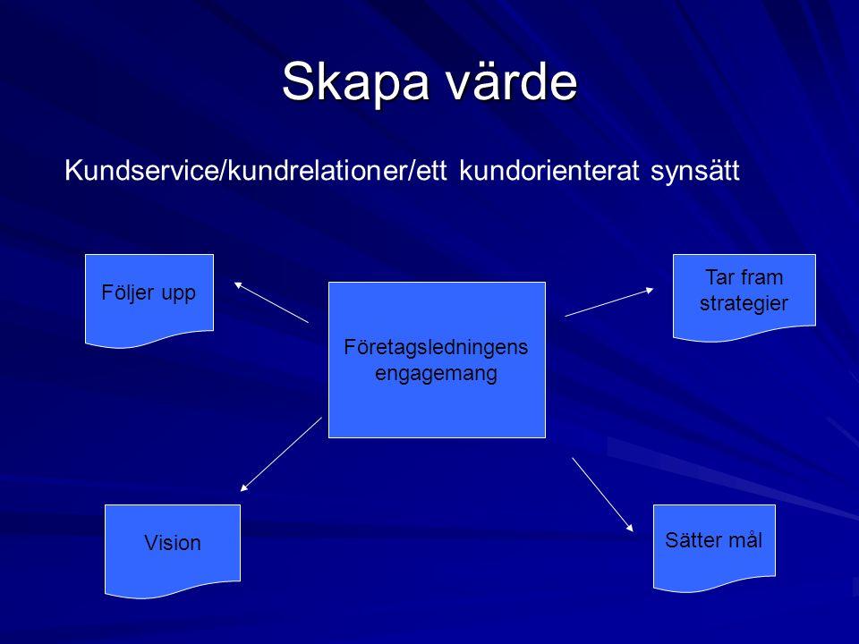 Skapa värde Kundservice/kundrelationer/ett kundorienterat synsätt Företagsledningens engagemang Vision Sätter mål Tar fram strategier Följer upp