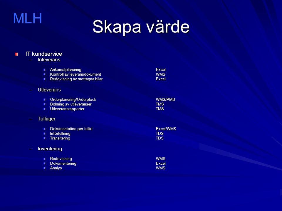 Skapa värde IT kundservice –Inleverans AnkomstplaneringExcel Kontroll av leveransdokumentWMS Redovisning av mottagna bilarExcel –Utleverans Orderplanering/OrderplockWMS/PMS Bokning av utleveranserTMS UtleveransrapporterTMS –Tullager Dokumentation per tullidExcel/WMS InförtullningTDS TransiteringTDS –Inventering RedovisningWMS DokumenteringExcel AnalysWMS MLH