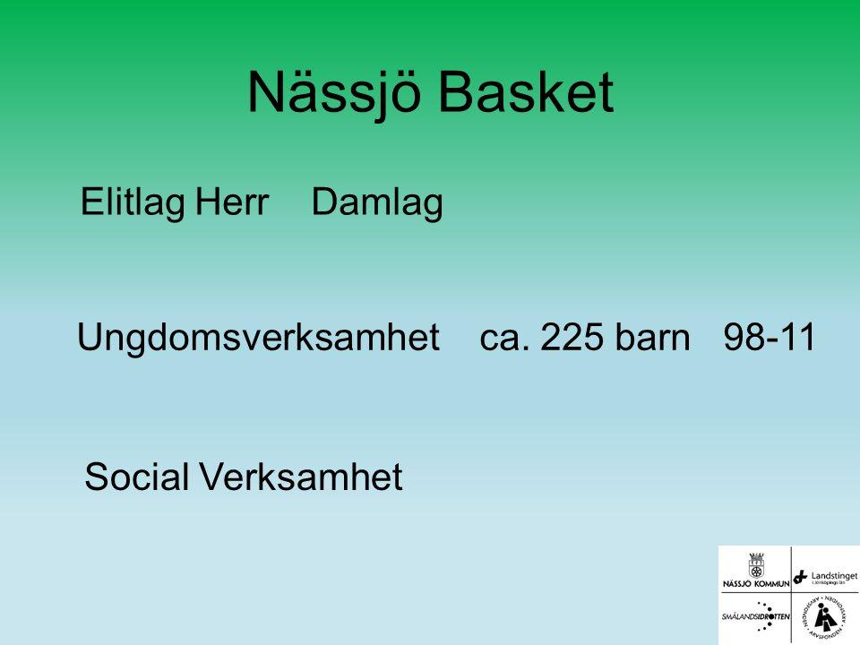 Nässjö Basket Elitlag Herr Damlag Ungdomsverksamhet ca. 225 barn 98-11 Social Verksamhet