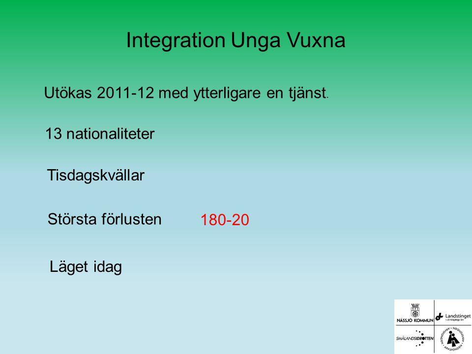 Integration Unga Vuxna Utökas 2011-12 med ytterligare en tjänst.