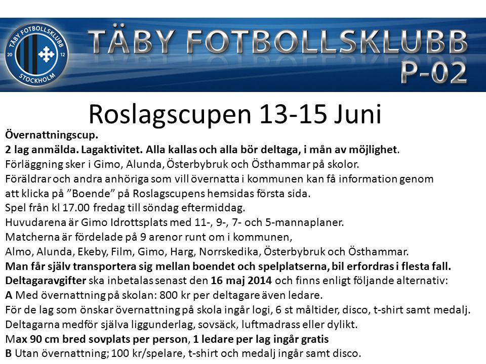 Roslagscupen 13-15 Juni Övernattningscup. 2 lag anmälda.