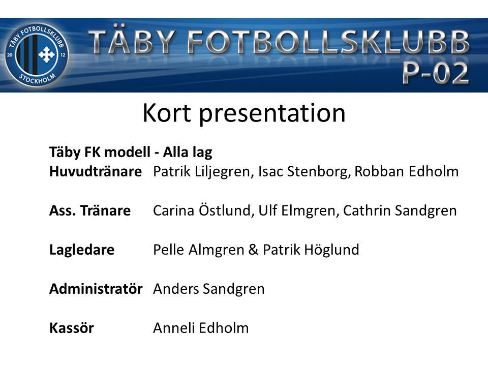 Kort presentation Täby FK modell - Alla lag Huvudtränare Ass.