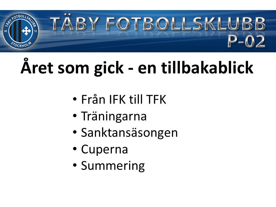 Året som gick - en tillbakablick Från IFK till TFK Träningarna Sanktansäsongen Cuperna Summering