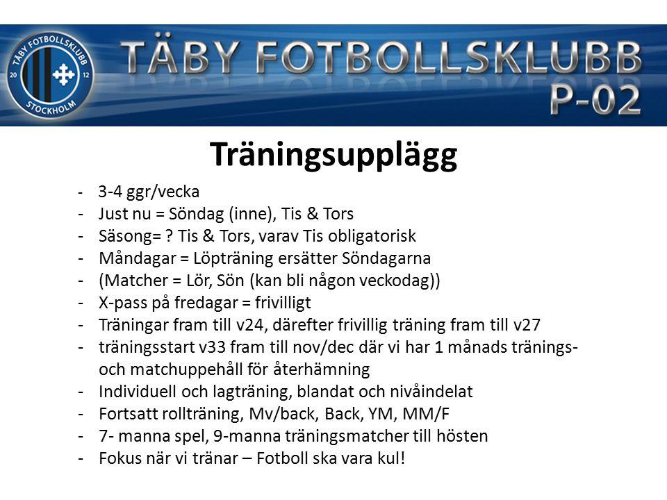 Träningsupplägg - 3-4 ggr/vecka -Just nu = Söndag (inne), Tis & Tors -Säsong= .