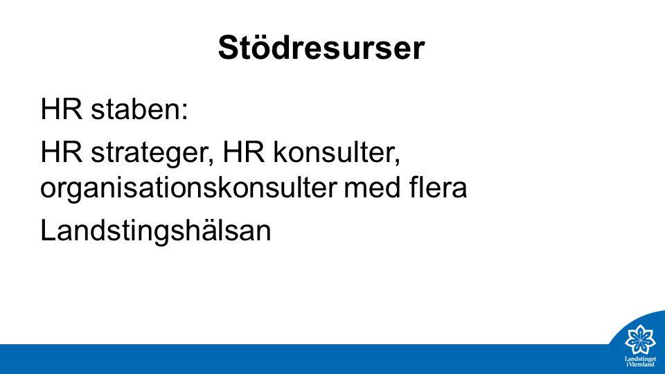 Stödresurser HR staben: HR strateger, HR konsulter, organisationskonsulter med flera Landstingshälsan