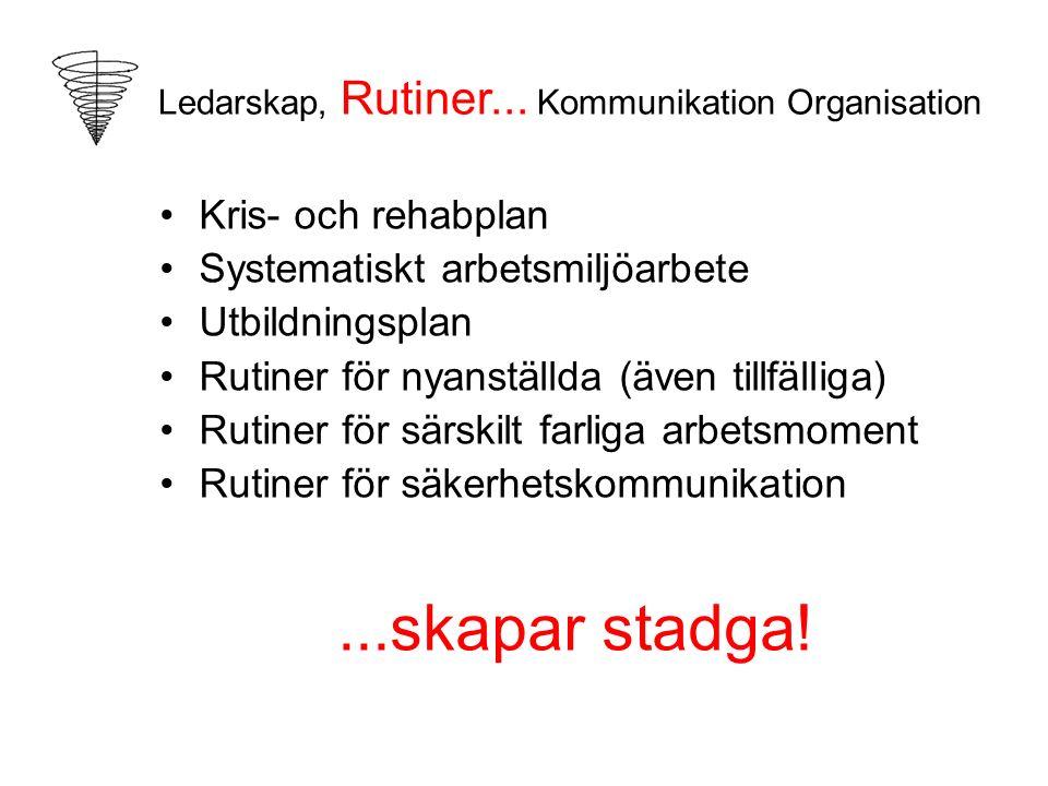 Kris- och rehabplan Systematiskt arbetsmiljöarbete Utbildningsplan Rutiner för nyanställda (även tillfälliga) Rutiner för särskilt farliga arbetsmoment Rutiner för säkerhetskommunikation...skapar stadga.