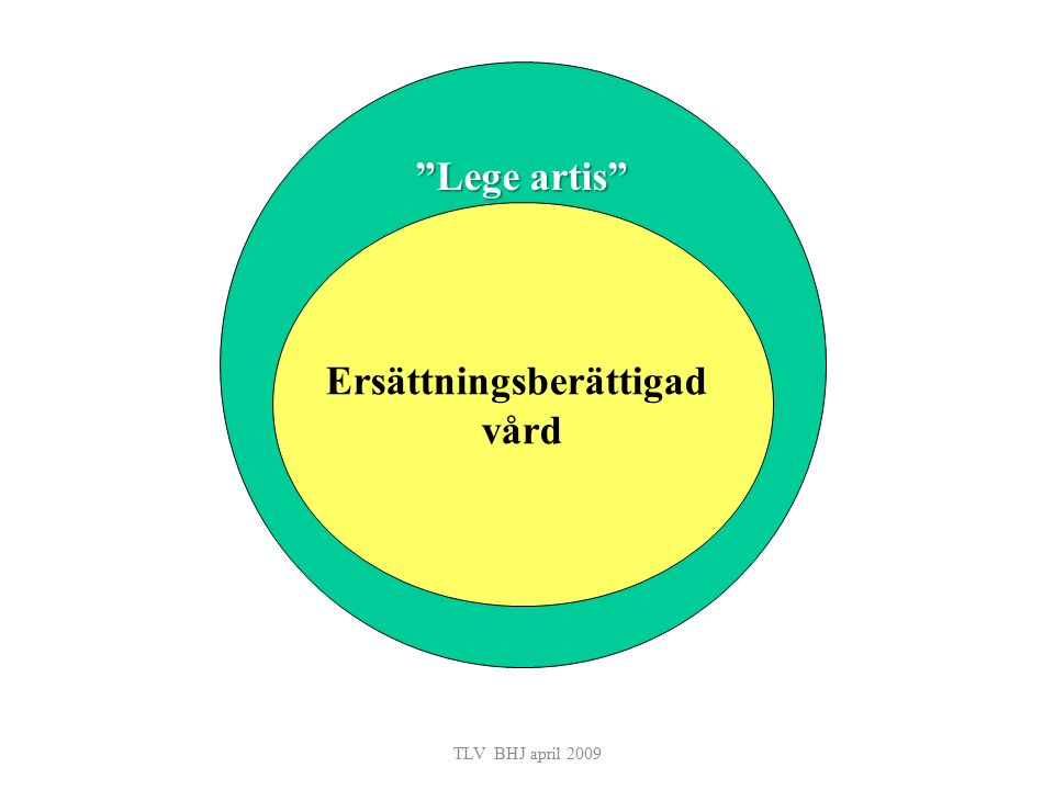 TLV BHJ april 2009 Lege artis Ersättningsberättigad vård