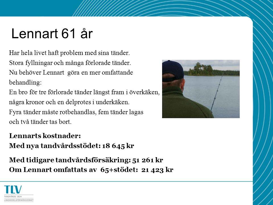 Lennart 61 år Har hela livet haft problem med sina tänder.