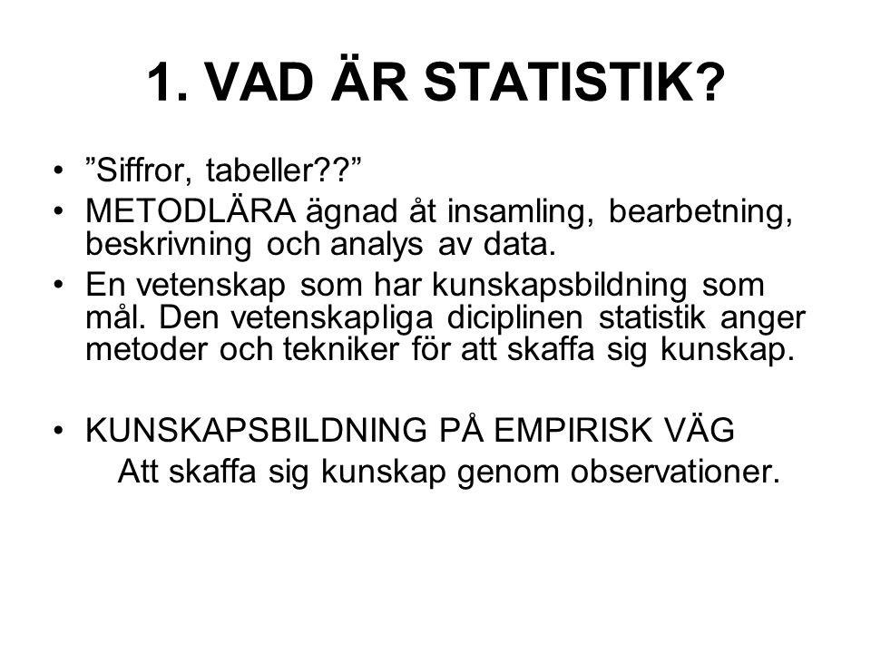 """1. VAD ÄR STATISTIK? """"Siffror, tabeller??"""" METODLÄRA ägnad åt insamling, bearbetning, beskrivning och analys av data. En vetenskap som har kunskapsbil"""