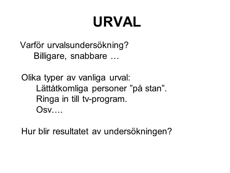 URVAL Varför urvalsundersökning.