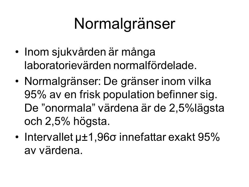 Normalgränser Inom sjukvården är många laboratorievärden normalfördelade. Normalgränser: De gränser inom vilka 95% av en frisk population befinner sig
