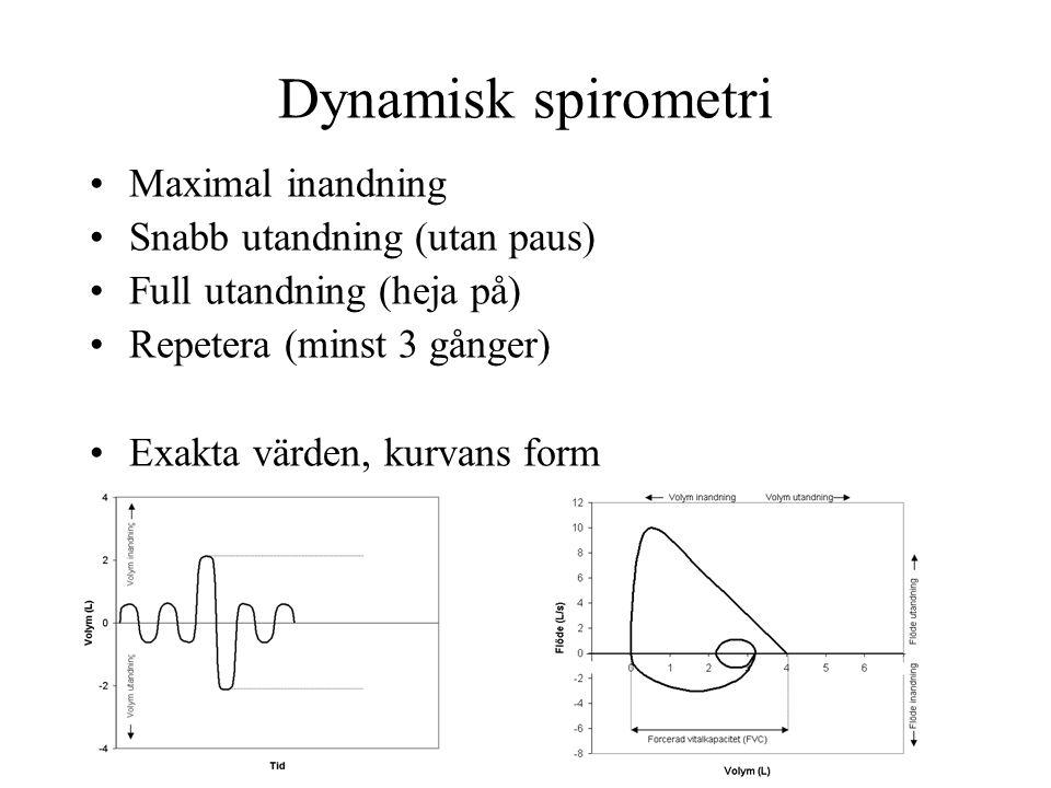 Dynamisk spirometri Maximal inandning Snabb utandning (utan paus) Full utandning (heja på) Repetera (minst 3 gånger) Exakta värden, kurvans form