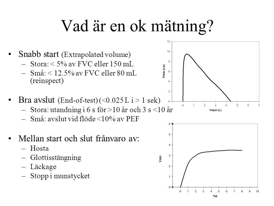 Vad är en ok mätning? Snabb start (Extrapolated volume) –Stora: < 5% av FVC eller 150 mL –Små: < 12.5% av FVC eller 80 mL (reinspect) Bra avslut (End-
