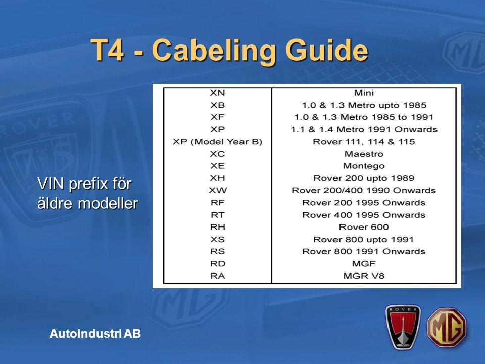 T4 - Cabeling Guide Autoindustri AB VIN prefix för äldre modeller