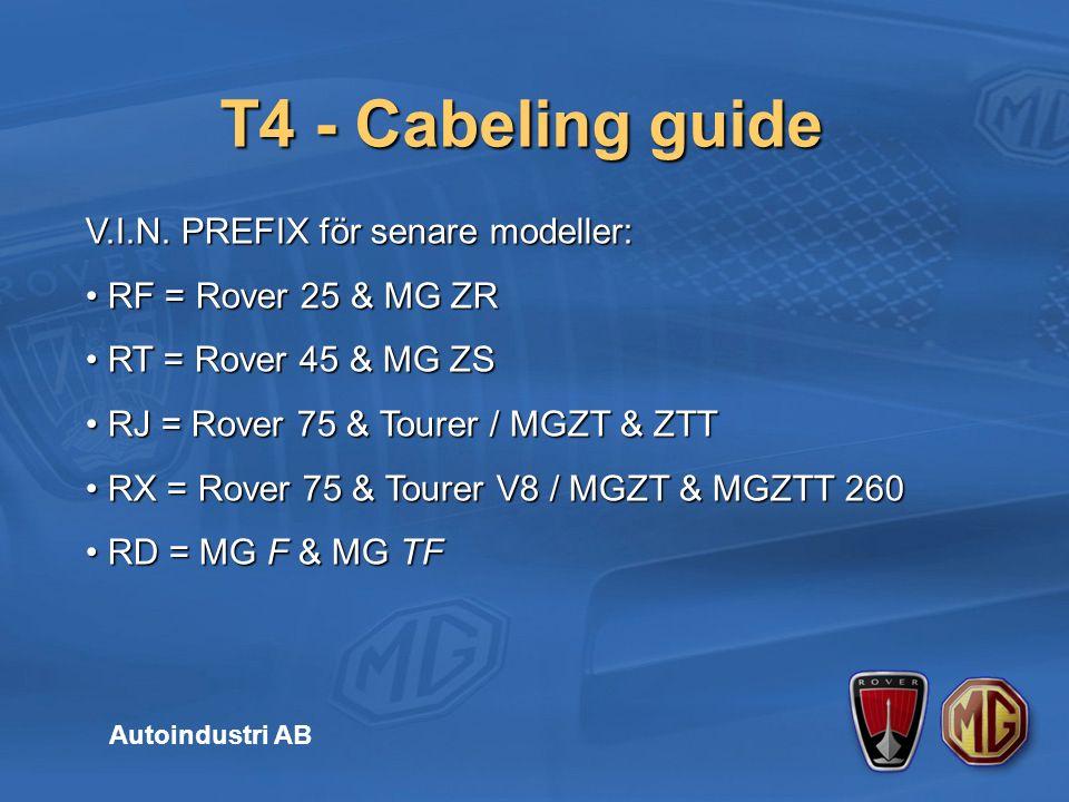 T4 - Cabeling guide Autoindustri AB V.I.N.