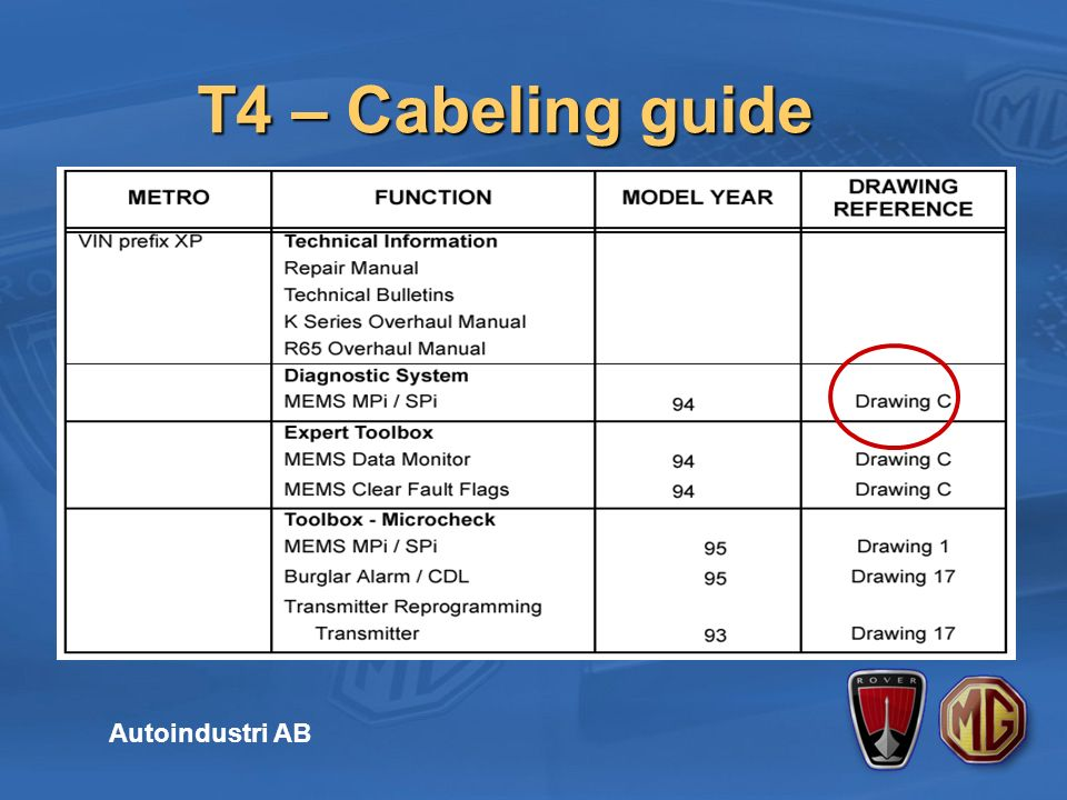 T4 – Cabeling guide Autoindustri AB