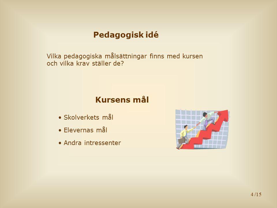 4 Pedagogisk idé Vilka pedagogiska målsättningar finns med kursen och vilka krav ställer de? Kursens mål Skolverkets mål Andra intressenter Elevernas