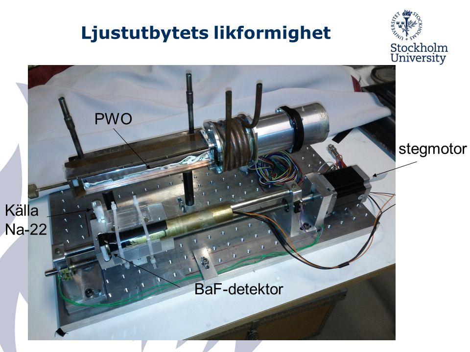 Ljustutbytets likformighet PWO Källa Na-22 BaF-detektor stegmotor