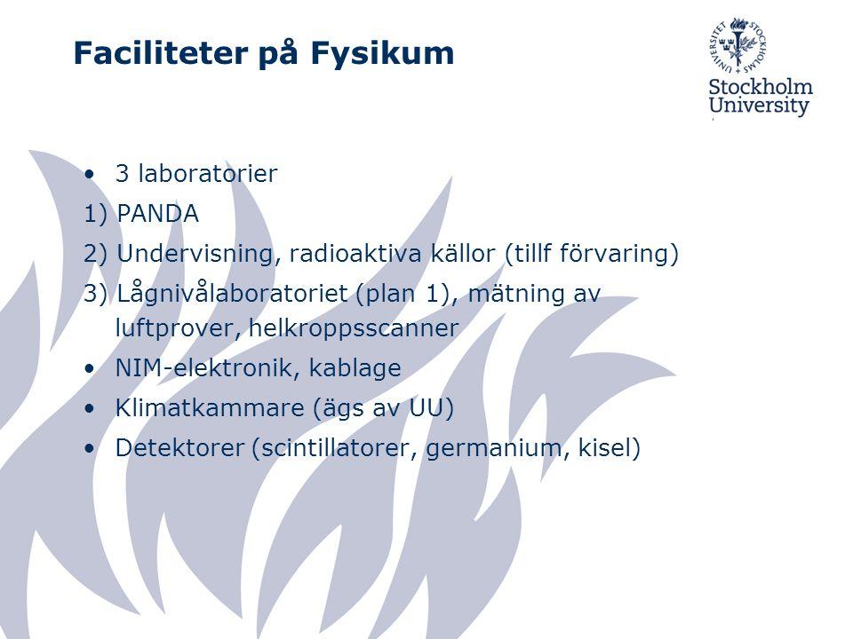 Faciliteter på Fysikum 3 laboratorier 1) PANDA 2) Undervisning, radioaktiva källor (tillf förvaring) 3) Lågnivålaboratoriet (plan 1), mätning av luftprover, helkroppsscanner NIM-elektronik, kablage Klimatkammare (ägs av UU) Detektorer (scintillatorer, germanium, kisel)