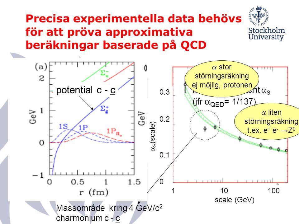 Precisa experimentella data behövs för att pröva approximativa beräkningar baserade på QCD Studera enklast tänkbara system som: System av två kvarkar (kvark – antikvark), dvs mesoner System av enbart gluoner, glueballs i ett energiområde där approximativa beräkningar är möjliga.