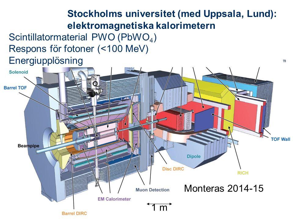 PANDA-kollaborationen: 450 forskare, 17 länder Monteras 2014-15 Stockholms universitet (med Uppsala, Lund): elektromagnetiska kalorimetern Scintillato