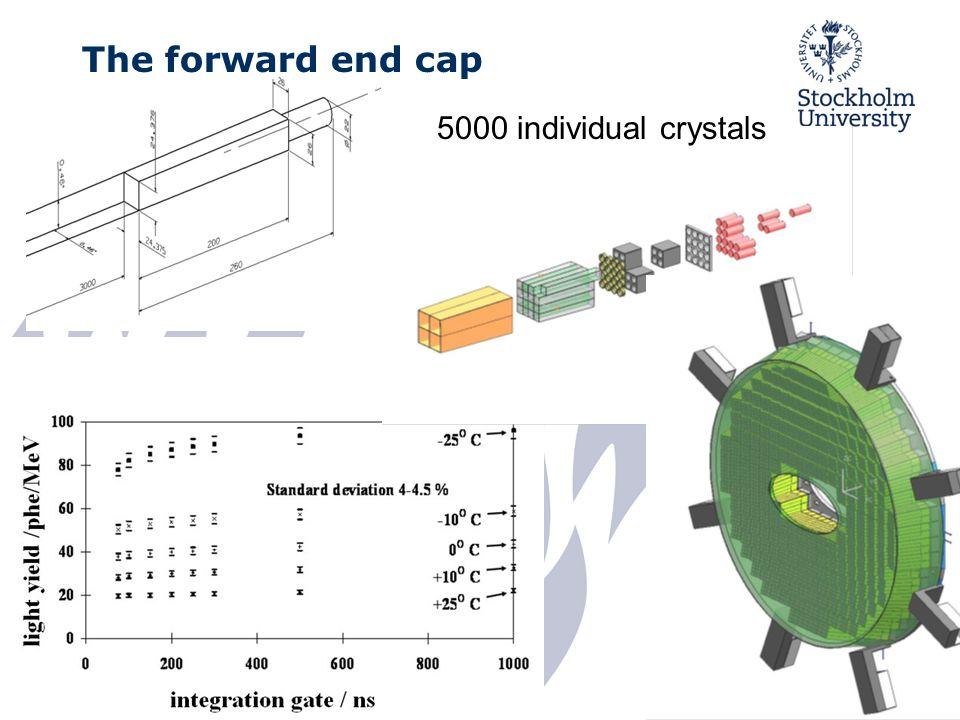 Gruppen vid Stockholms universitet: Kalorimeterns respons för fotoner vid lägre energier, 10 – 100 MeV.
