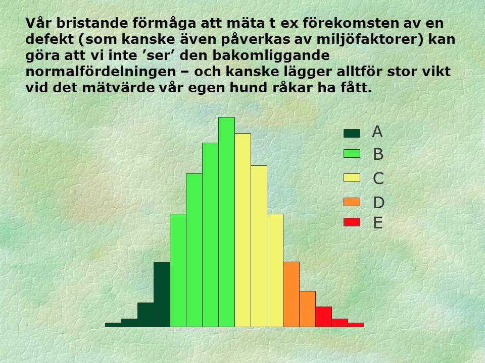 Vår bristande förmåga att mäta t ex förekomsten av en defekt (som kanske även påverkas av miljöfaktorer) kan göra att vi inte 'ser' den bakomliggande