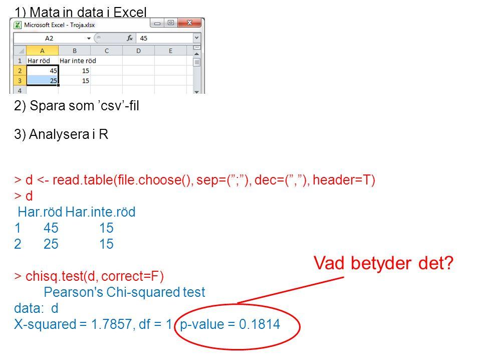 > d <- read.table(file.choose(), sep=( ; ), dec=( , ), header=T) > d Har.röd Har.inte.röd 1 45 15 2 25 15 > chisq.test(d, correct=F) Pearson s Chi-squared test data: d X-squared = 1.7857, df = 1, p-value = 0.1814 1) Mata in data i Excel 2) Spara som 'csv'-fil Vad betyder det.