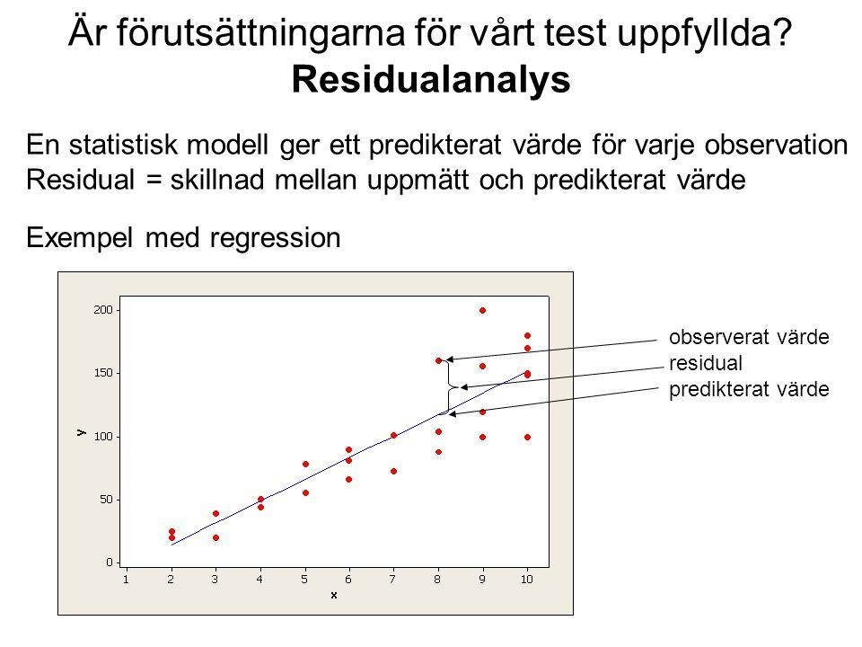 observerat värde residual predikterat värde Är förutsättningarna för vårt test uppfyllda.