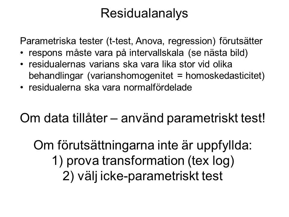 Parametriska tester (t-test, Anova, regression) förutsätter respons måste vara på intervallskala (se nästa bild) residualernas varians ska vara lika stor vid olika behandlingar (varianshomogenitet = homoskedasticitet) residualerna ska vara normalfördelade Om data tillåter – använd parametriskt test.