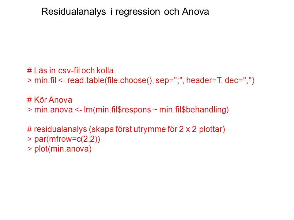 Residualanalys i regression och Anova # Läs in csv-fil och kolla > min.fil <- read.table(file.choose(), sep= ; , header=T, dec= , ) # Kör Anova > min.anova <- lm(min.fil$respons ~ min.fil$behandling) # residualanalys (skapa först utrymme för 2 x 2 plottar) > par(mfrow=c(2,2)) > plot(min.anova)