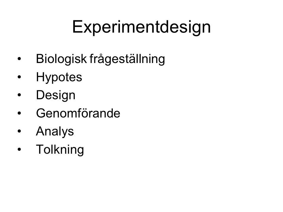 Experimentdesign Biologisk frågeställning Hypotes Design Genomförande Analys Tolkning